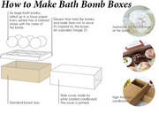 Uses of Custom Bath Bomb Packaging Canada